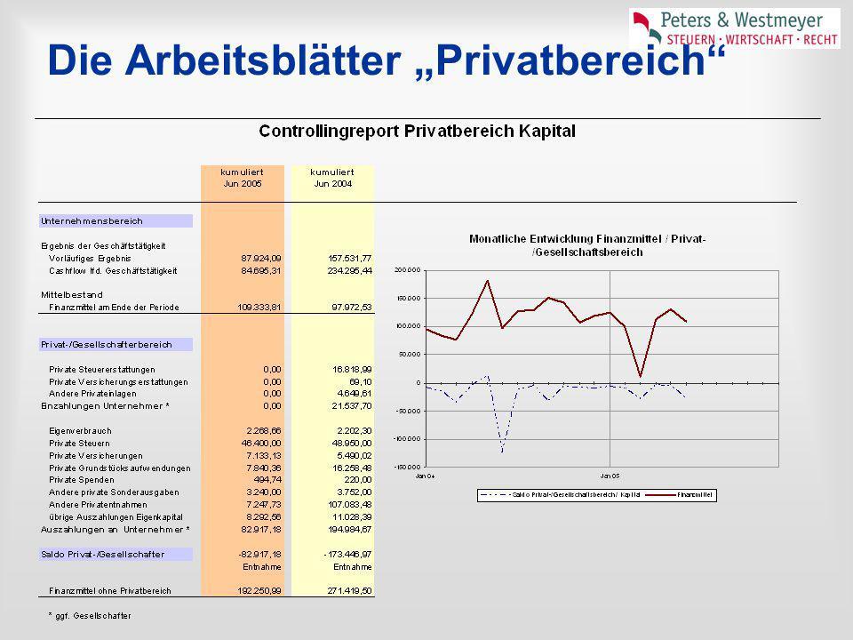 """Die Arbeitsblätter """"Privatbereich"""""""
