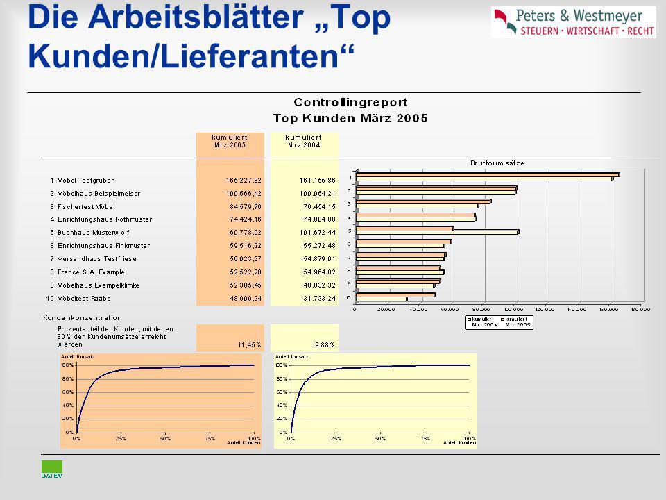 """Die Arbeitsblätter """"Top Kunden/Lieferanten"""""""