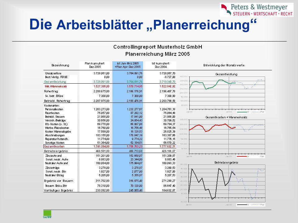 """Die Arbeitsblätter """"Planerreichung """""""