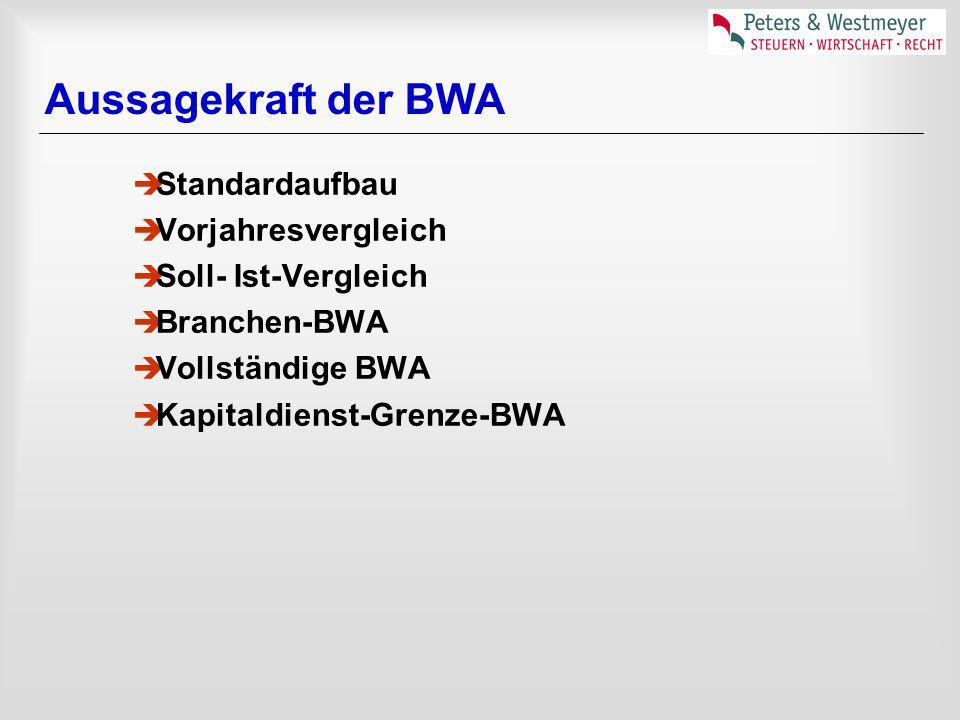 Beurteilung der BWA Einfluss von Sonderfaktoren  Abschreibungen  Kreditverbindlichkeiten  Restbuchwerte  Unfertige Arbeiten  Wareneinsatz