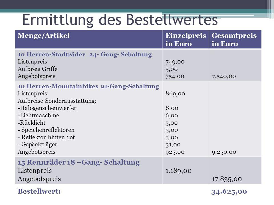 Ermittlung des Bestellwertes Menge/ArtikelEinzelpreis in Euro Gesamtpreis in Euro 10 Herren-Stadträder 24- Gang- Schaltung Listenpreis Aufpreis Griffe