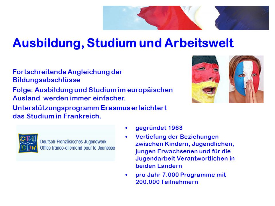 Ausbildung, Studium und Arbeitswelt gegründet 1963 Vertiefung der Beziehungen zwischen Kindern, Jugendlichen, jungen Erwachsenen und für die Jugendarb