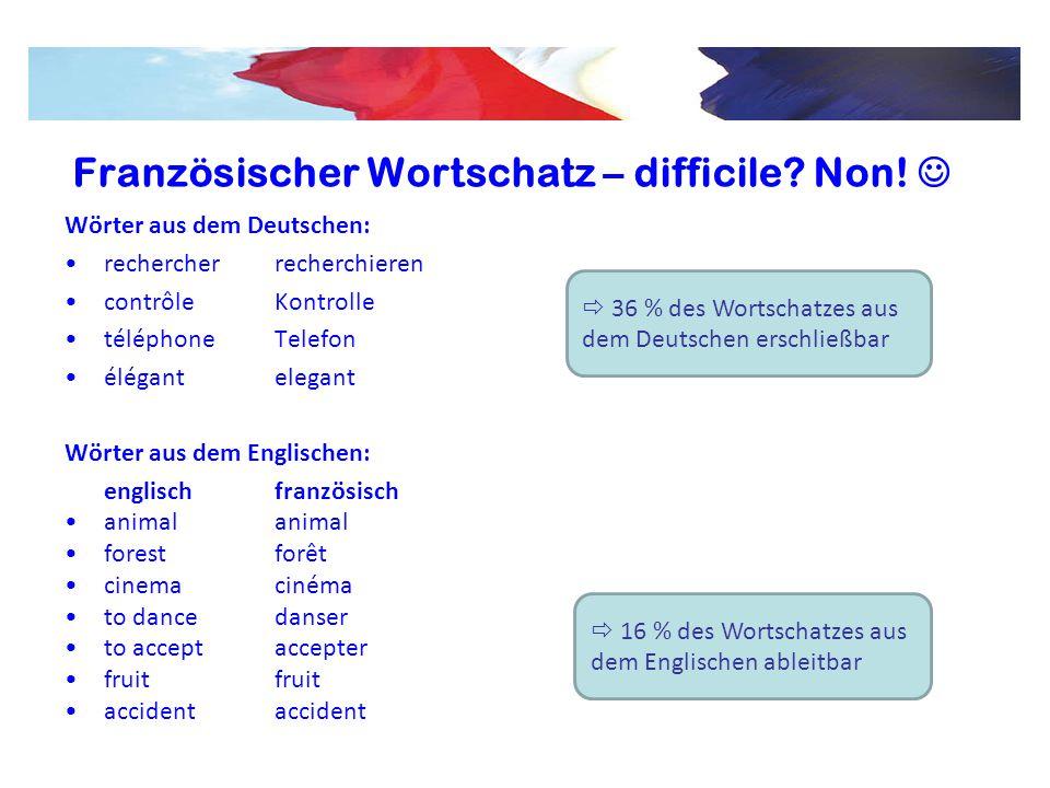 Französischer Wortschatz – difficile? Non! Wörter aus dem Deutschen: rechercherrecherchieren contrôleKontrolle téléphoneTelefon élégantelegant Wörter