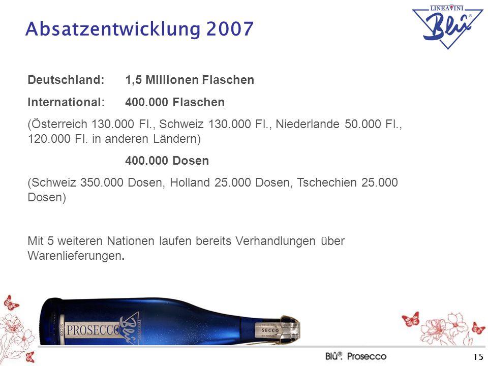 15 Absatzentwicklung 2007 Deutschland: 1,5 Millionen Flaschen International: 400.000 Flaschen (Österreich 130.000 Fl., Schweiz 130.000 Fl., Niederland