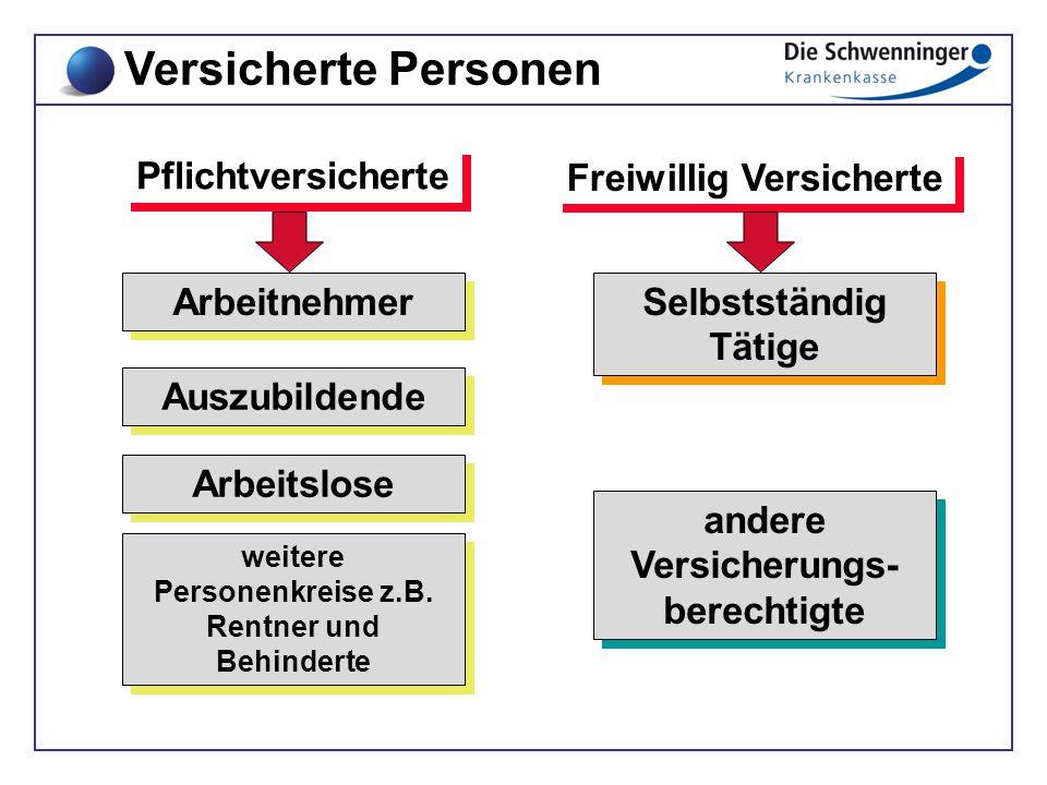 Pflichtversicherte Pflichtversicherte Auszubildende Arbeitslose weitere Personenkreise z.B. Rentner und Behinderte weitere Personenkreise z.B. Rentner