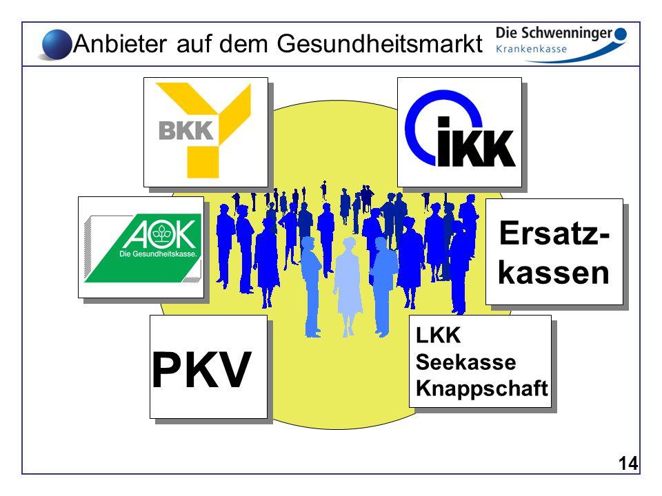 LKK Seekasse Knappschaft LKK Seekasse Knappschaft Ersatz- kassen Ersatz- kassen 14 Anbieter auf dem Gesundheitsmarkt