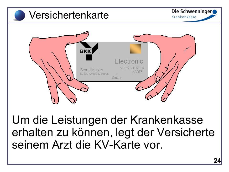 Um die Leistungen der Krankenkasse erhalten zu können, legt der Versicherte seinem Arzt die KV-Karte vor. 24 Versichertenkarte Electronic VERSICHERTEN