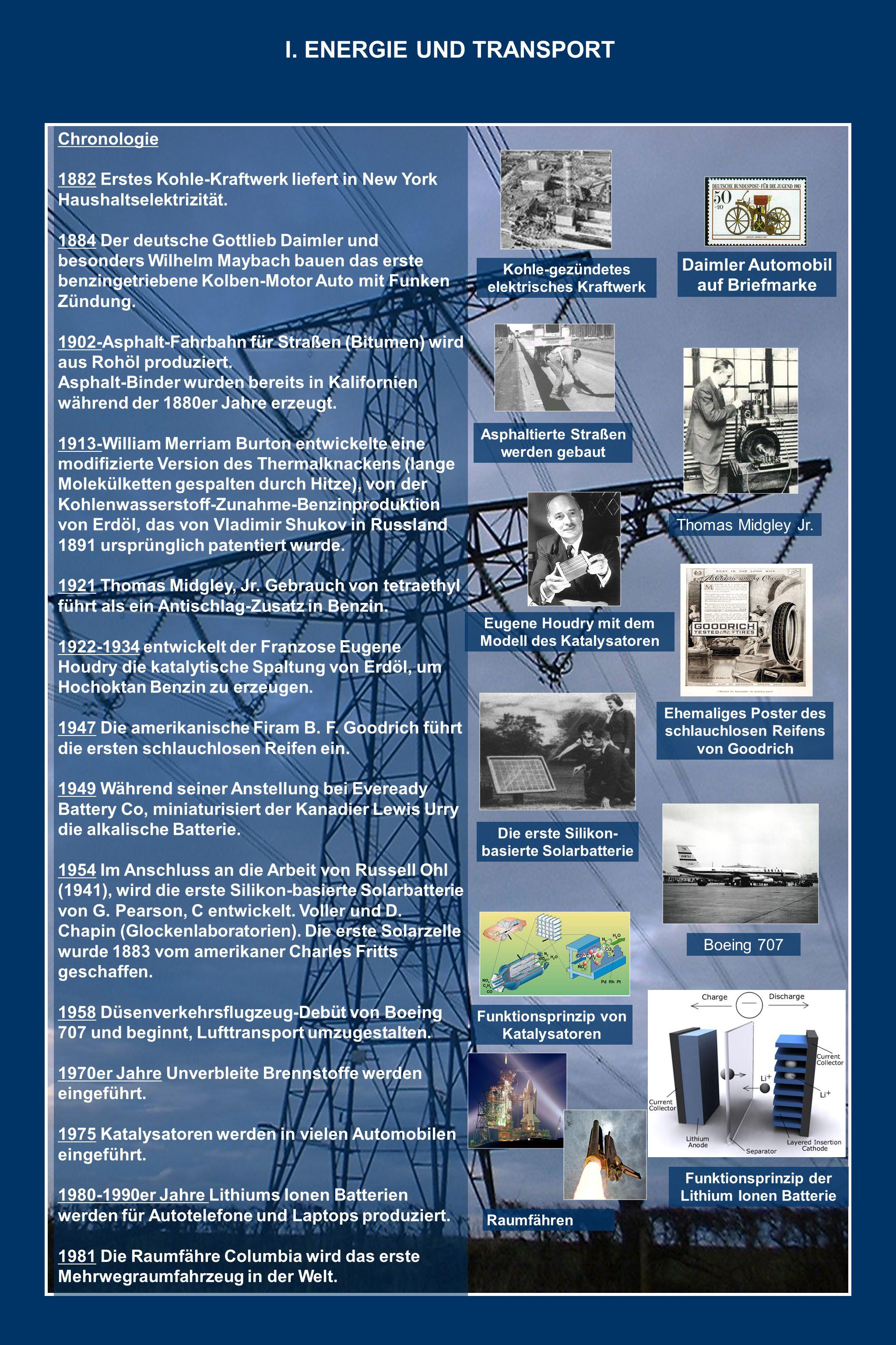 Chronologie 1882 Erstes Kohle-Kraftwerk liefert in New York Haushaltselektrizität.