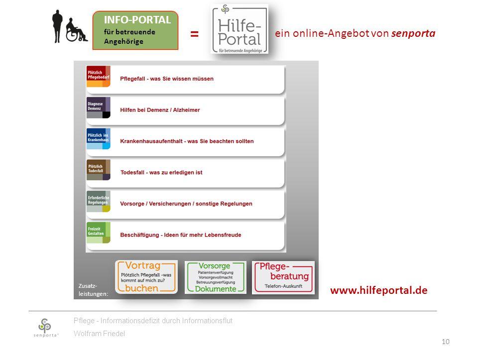 10 Pflege - Informationsdefizit durch Informationsflut Wolfram Friedel INFO-PORTAL für betreuende Angehörige = Pflegefall Zusatz- leistungen: ein online-Angebot von senporta www.hilfeportal.de