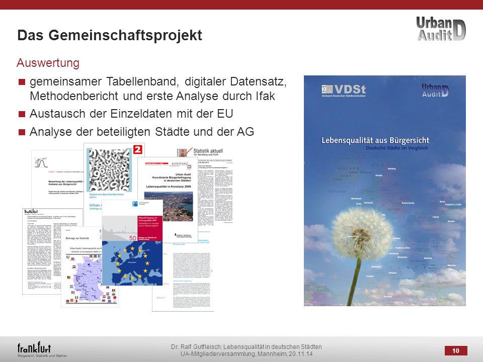 Dr. Ralf Gutfleisch: Lebensqualität in deutschen Städten UA-Mitgliederversammlung, Mannheim, 20.11.14 Das Gemeinschaftsprojekt 10 Auswertung gemeinsam