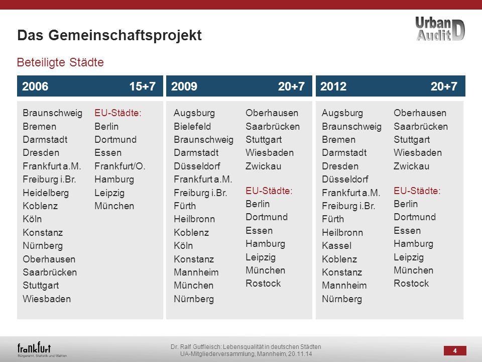 Dr. Ralf Gutfleisch: Lebensqualität in deutschen Städten UA-Mitgliederversammlung, Mannheim, 20.11.14 Das Gemeinschaftsprojekt 4 2006 15+7 2009 20+720