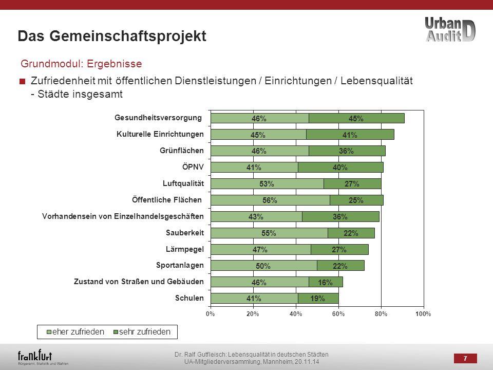 Dr. Ralf Gutfleisch: Lebensqualität in deutschen Städten UA-Mitgliederversammlung, Mannheim, 20.11.14 Das Gemeinschaftsprojekt 7 Grundmodul: Ergebniss