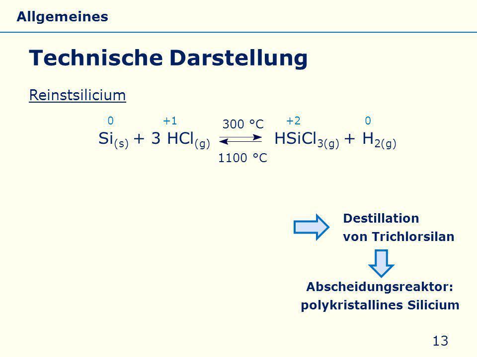 Technische Darstellung Reinstsilicium 0 +1 +2 0 Si (s) + 3 HCl (g) HSiCl 3(g) + H 2(g) 13 300 °C 1100 °C HCl (g) feingemahlenes Rohsilicium Si (s) H 2(g) Destillation von Trichlorsilan kondensiertes Trichlorsilan Abscheidungsreaktor: polykristallines Silicium Allgemeines Eigenschaften Silicate Silicone Glas