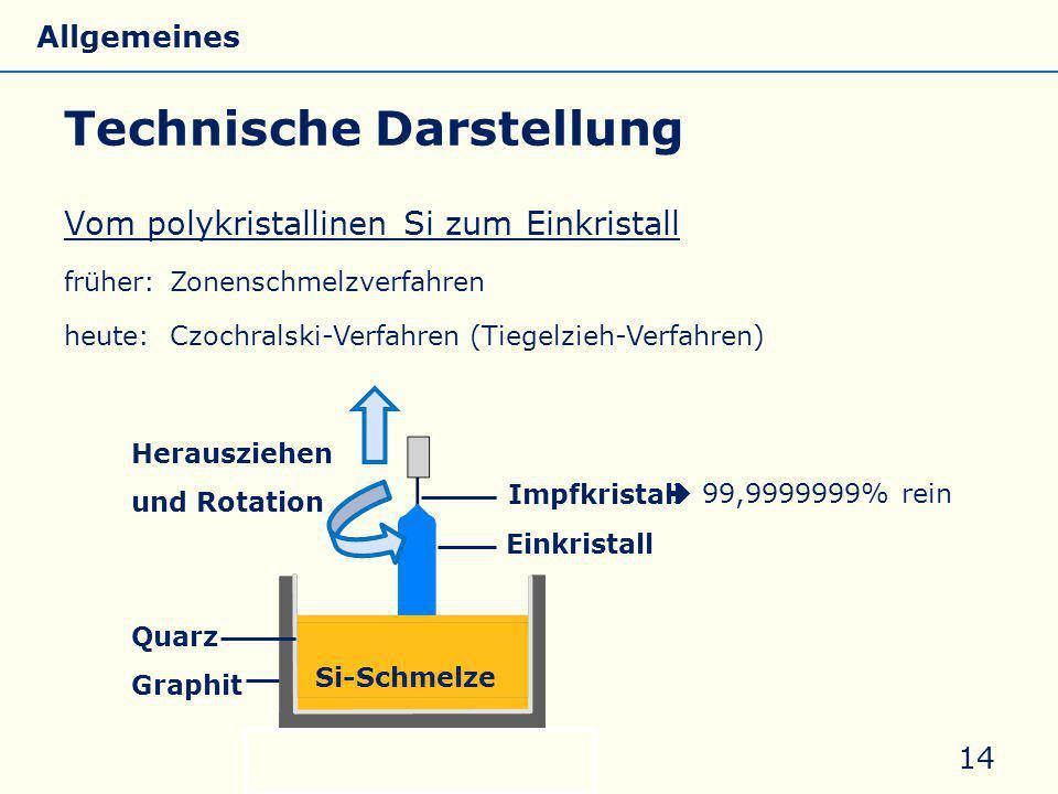 Technische Darstellung Vom polykristallinen Si zum Einkristall früher:Zonenschmelzverfahren heute:Czochralski-Verfahren (Tiegelzieh-Verfahren) 14 Eink