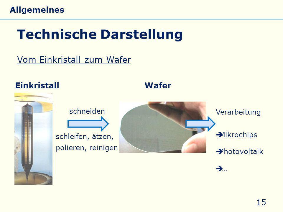 Vom Einkristall zum Wafer schneiden schleifen, ätzen, polieren, reinigen Technische Darstellung 15 Einkristall Verarbeitung  Mikrochips  Photovoltaik  … Wafer Allgemeines Eigenschaften Silicate Silicone Glas