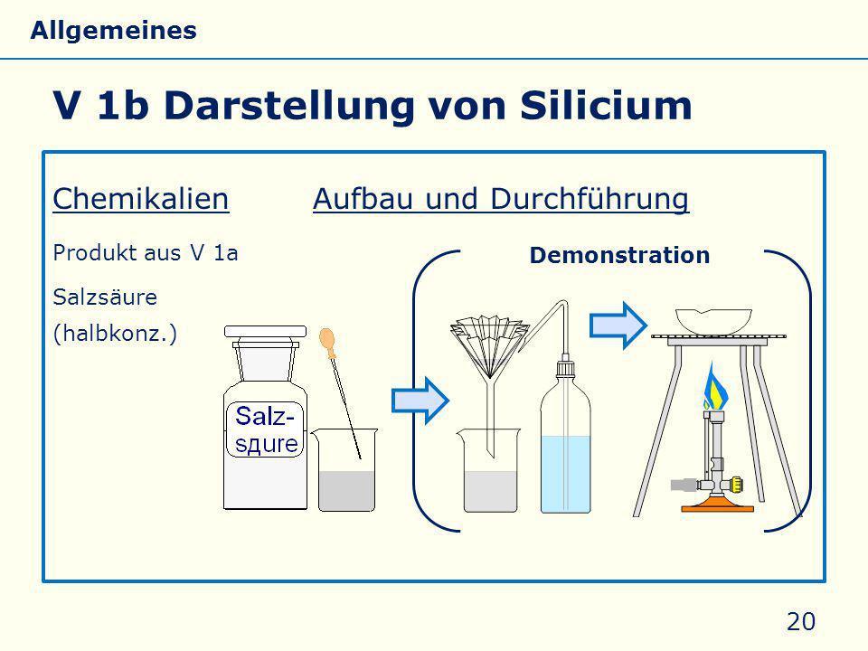 V 1b Darstellung von Silicium Chemikalien Aufbau und Durchführung Produkt aus V 1a Salzsäure (halbkonz.) 20 Demonstration Allgemeines Eigenschaften Silicate Silicone Glas