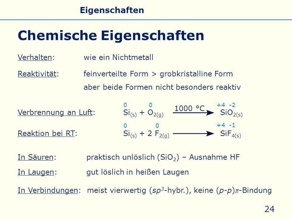 Chemische Eigenschaften Verhalten: wie ein Nichtmetall Reaktivität: feinverteilte Form > grobkristalline Form aber beide Formen nicht besonders reakti