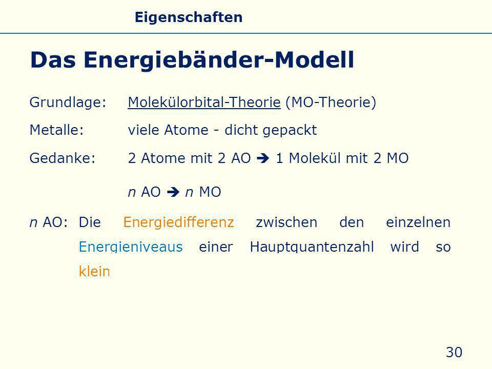 Grundlage:Molekülorbital-Theorie (MO-Theorie) Metalle:viele Atome - dicht gepackt Gedanke:2 Atome mit 2 AO  1 Molekül mit 2 MO n AO  n MO es gilt: Pauli-Prinzip n AO: Die Energiedifferenz zwischen den einzelnen Energieniveaus einer Hauptquantenzahl wird so klein, dass sie nicht mehr voneinander unterschieden werden können.