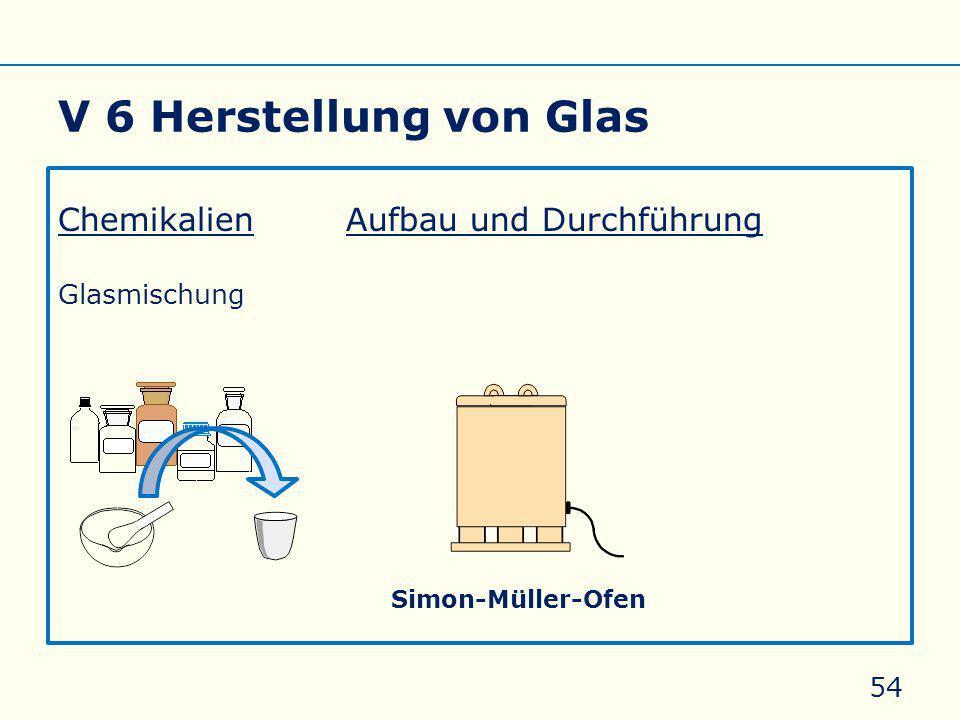 V 6 Herstellung von Glas ChemikalienAufbau und Durchführung Glasmischung 54 5 min – 600 W Simon-Müller-Ofen Allgemeines Eigenschaften Silicate Silicone Glas