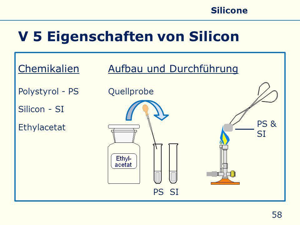V 5 Eigenschaften von Silicon ChemikalienAufbau und Durchführung Polystyrol - PSQuellprobeBrennprobe Silicon - SI Ethylacetat 58 PS & SI PSSI Allgemeines Eigenschaften Silicate Silicone Glas