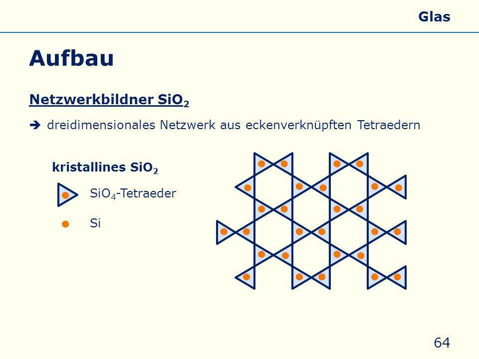 Aufbau Netzwerkbildner SiO 2  dreidimensionales Netzwerk aus eckenverknüpften Tetraedern 64 kristallines SiO 2 SiO 4 -Tetraeder Si Allgemeines Eigenschaften Silicate Silicone Glas