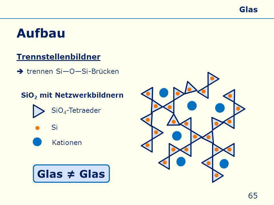 Aufbau Trennstellenbildner  trennen Si—O—Si-Brücken 65 SiO 2 mit Netzwerkbildnern Glas ≠ Glas SiO 4 -Tetraeder Si Kationen Allgemeines Eigenschaften