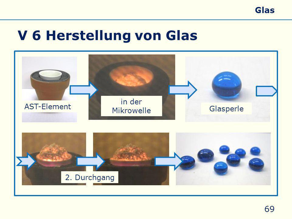 V 6 Herstellung von Glas 69 AST-Element in der Mikrowelle Glasperle 2. Durchgang Allgemeines Eigenschaften Silicate Silicone Glas