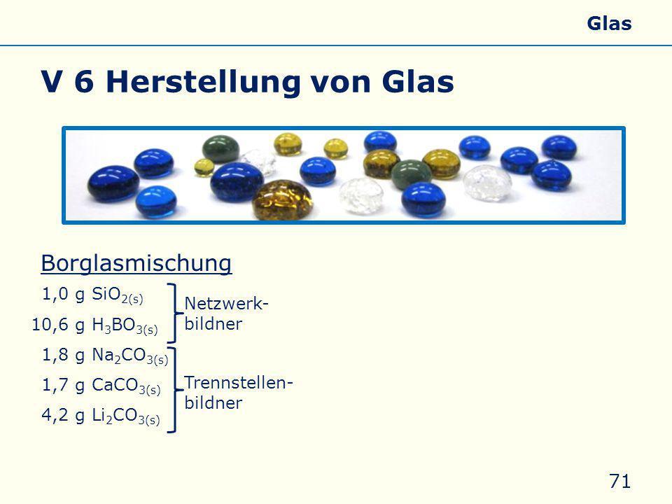 V 6 Herstellung von Glas Borglasmischung Zusätze ohne Zusatz  farblos CuSO 4 ∙5 H 2 O (s)  blau Fe 2 O 3(s)  bernsteinfarben Cr 2 O 3(s)  grün 71 01,0 g SiO 2(s) 10,6 g H 3 BO 3(s) 01,8 g Na 2 CO 3(s) 01,7 g CaCO 3(s) 04,2 g Li 2 CO 3(s) Allgemeines Eigenschaften Silicate Silicone Glas Netzwerk- bildner Trennstellen- bildner
