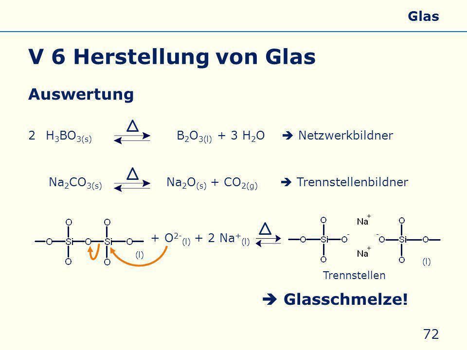V 6 Herstellung von Glas Auswertung 2H 3 BO 3(s) B 2 O 3(l) + 3 H 2 O  Netzwerkbildner Na 2 CO 3(s) Na 2 O (s) + CO 2(g)  Trennstellenbildner + O 2- (l) + 2 Na + (l)  Glasschmelze.