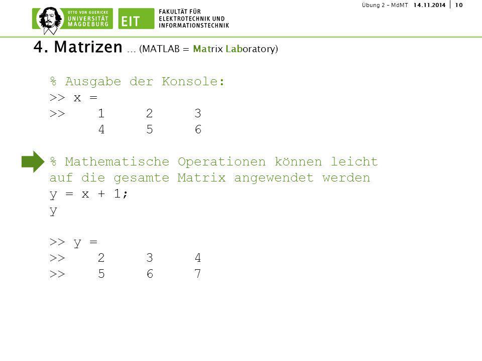 1014.11.2014Übung 2 - MdMT 4. Matrizen … (MATLAB = Matrix Laboratory) % Ausgabe der Konsole: >> x = >> 1 2 3 456 % Mathematische Operationen können le