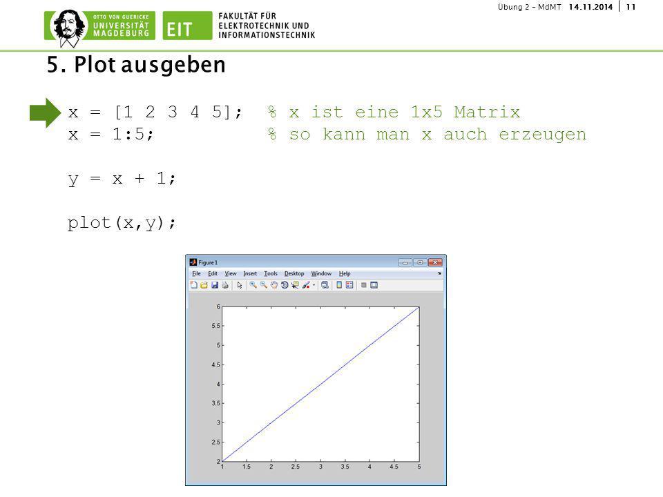 1114.11.2014Übung 2 - MdMT 5. Plot ausgeben x = [1 2 3 4 5]; % x ist eine 1x5 Matrix x = 1:5;% so kann man x auch erzeugen y = x + 1; plot(x,y);