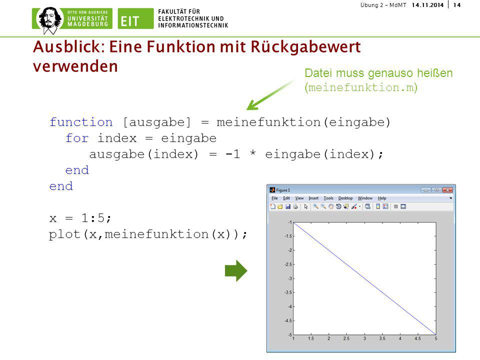 1414.11.2014Übung 2 - MdMT Ausblick: Eine Funktion mit Rückgabewert verwenden function [ausgabe] = meinefunktion(eingabe) for index = eingabe ausgabe(