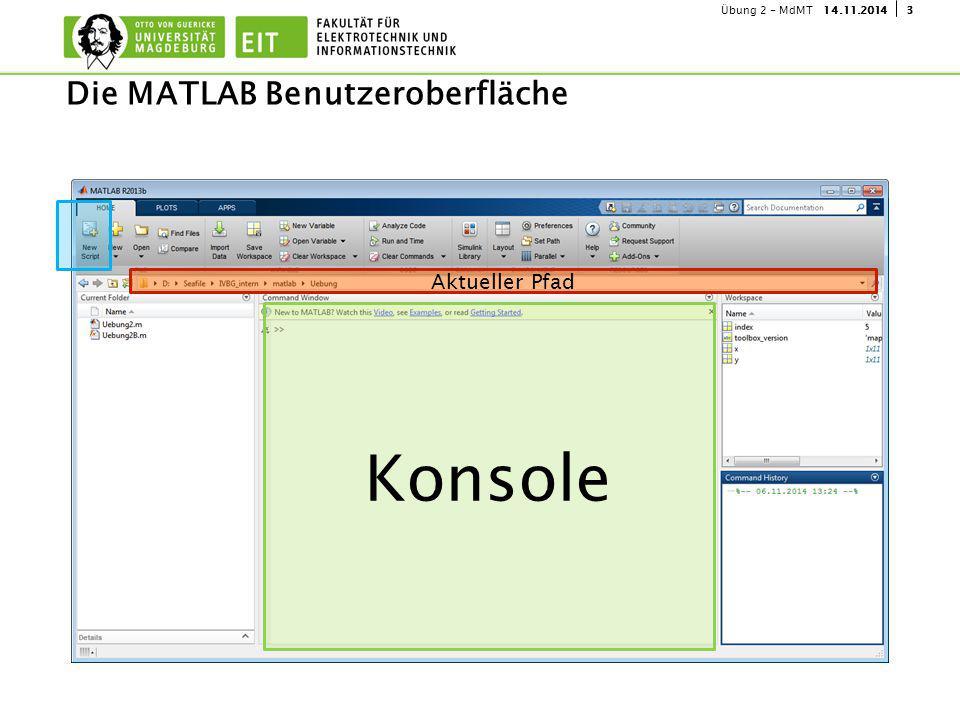314.11.2014Übung 2 - MdMT Die MATLAB Benutzeroberfläche Konsole Aktueller Pfad