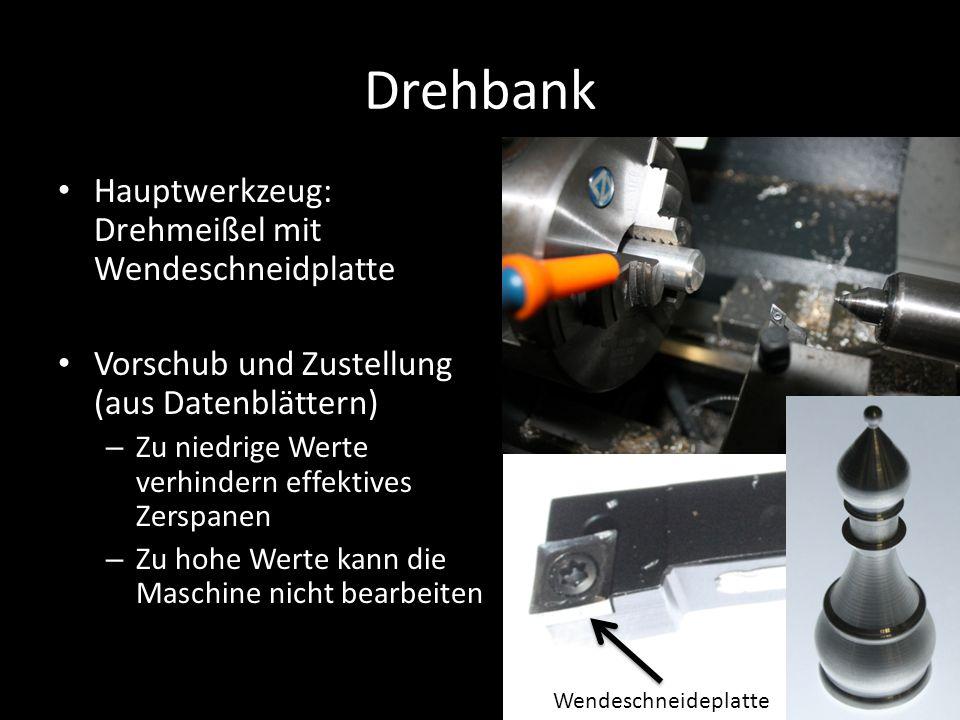 Drehbank Hauptwerkzeug: Drehmeißel mit Wendeschneidplatte Vorschub und Zustellung (aus Datenblättern) – Zu niedrige Werte verhindern effektives Zerspa