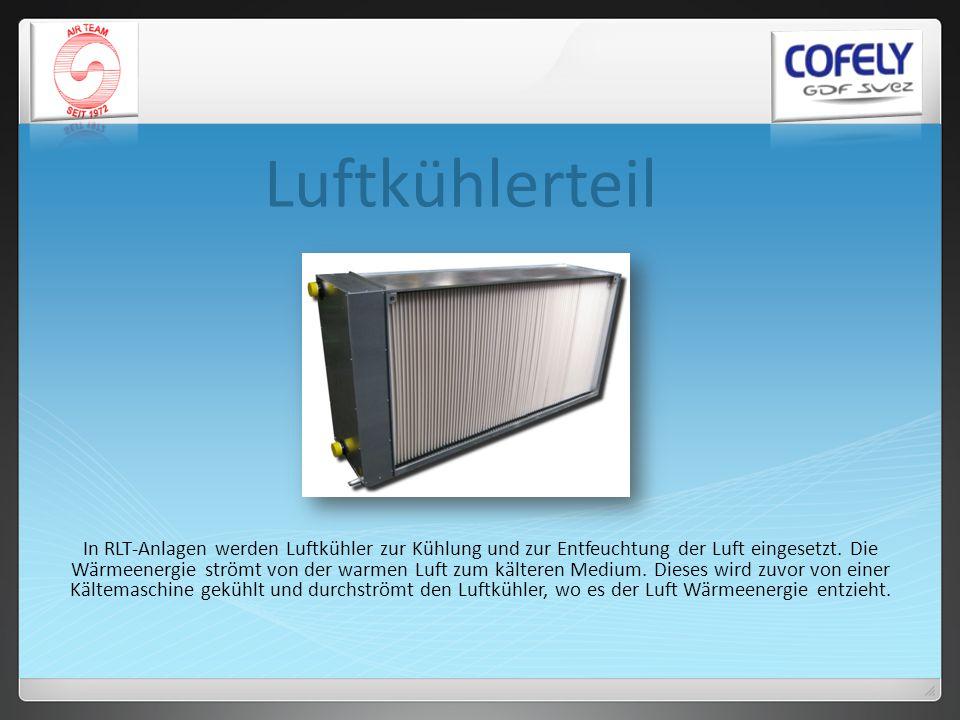 Luftkühlerteil In RLT-Anlagen werden Luftkühler zur Kühlung und zur Entfeuchtung der Luft eingesetzt. Die Wärmeenergie strömt von der warmen Luft zum