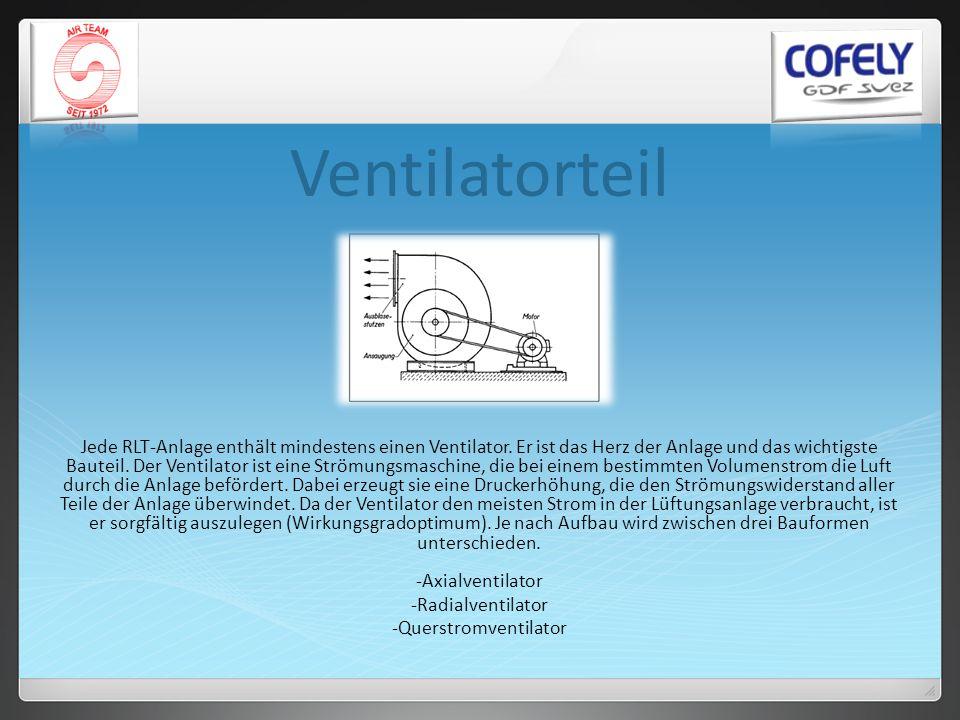 Ventilatorteil Jede RLT-Anlage enthält mindestens einen Ventilator. Er ist das Herz der Anlage und das wichtigste Bauteil. Der Ventilator ist eine Str
