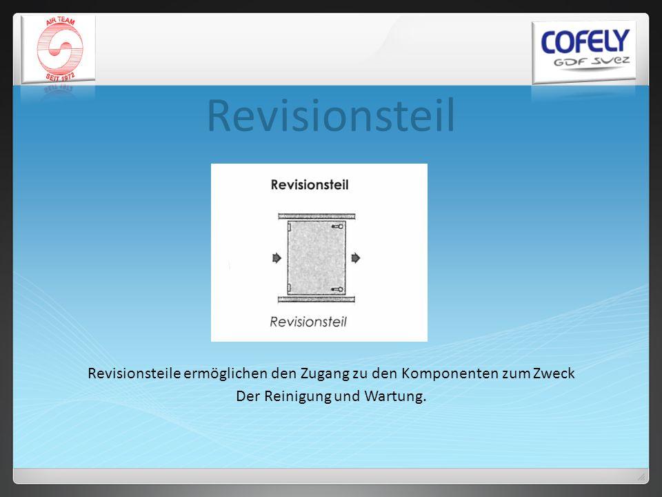 Revisionsteil Revisionsteile ermöglichen den Zugang zu den Komponenten zum Zweck Der Reinigung und Wartung.