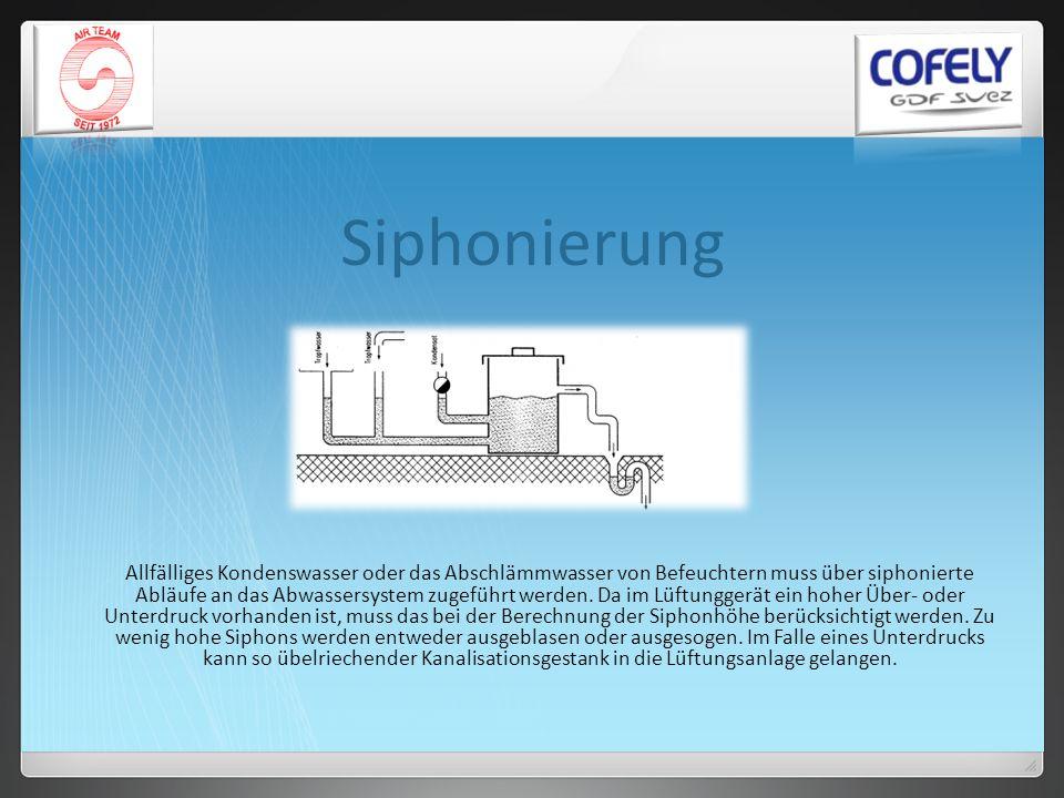 Siphonierung Allfälliges Kondenswasser oder das Abschlämmwasser von Befeuchtern muss über siphonierte Abläufe an das Abwassersystem zugeführt werden.