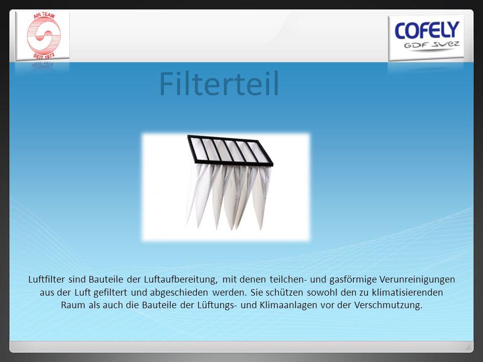 Filterteil Luftfilter sind Bauteile der Luftaufbereitung, mit denen teilchen- und gasförmige Verunreinigungen aus der Luft gefiltert und abgeschieden