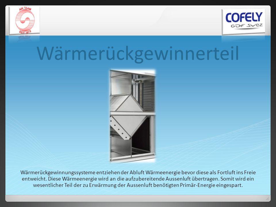Wärmerückgewinnerteil Wärmerückgewinnungssysteme entziehen der Abluft Wärmeenergie bevor diese als Fortluft ins Freie entweicht. Diese Wärmeenergie wi