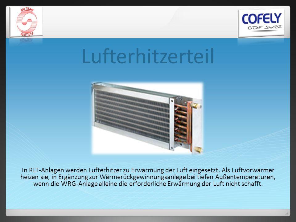 Lufterhitzerteil In RLT-Anlagen werden Lufterhitzer zu Erwärmung der Luft eingesetzt. Als Luftvorwärmer heizen sie, in Ergänzung zur Wärmerückgewinnun