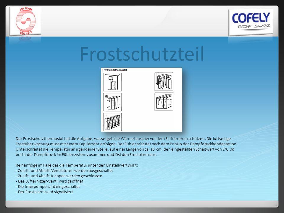 Frostschutzteil Der Frostschutzthermostat hat die Aufgabe, wassergefüllte Wärmetauscher vor dem Einfrieren zu schützen. Die luftseitige Frostüberwachu