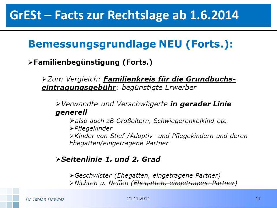 Dr. Stefan Drawetz Bemessungsgrundlage NEU (Forts.):  Familienbegünstigung (Forts.)  Zum Vergleich: Familienkreis für die Grundbuchs- eintragungsgeb