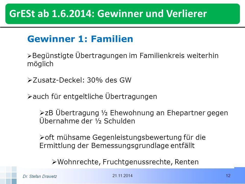 Dr. Stefan Drawetz Gewinner 1: Familien  Begünstigte Übertragungen im Familienkreis weiterhin möglich  Zusatz-Deckel: 30% des GW  auch für entgeltl