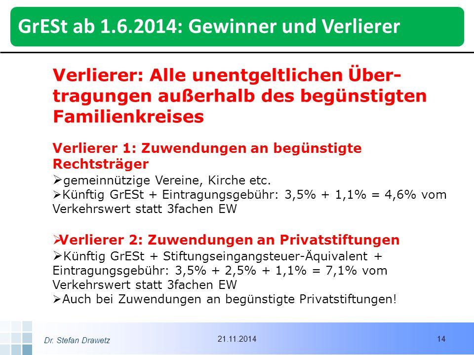 Dr. Stefan Drawetz Verlierer: Alle unentgeltlichen Über- tragungen außerhalb des begünstigten Familienkreises Verlierer 1: Zuwendungen an begünstigte
