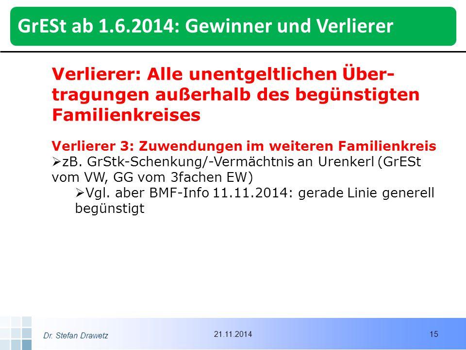 Dr. Stefan Drawetz Verlierer: Alle unentgeltlichen Über- tragungen außerhalb des begünstigten Familienkreises Verlierer 3: Zuwendungen im weiteren Fam
