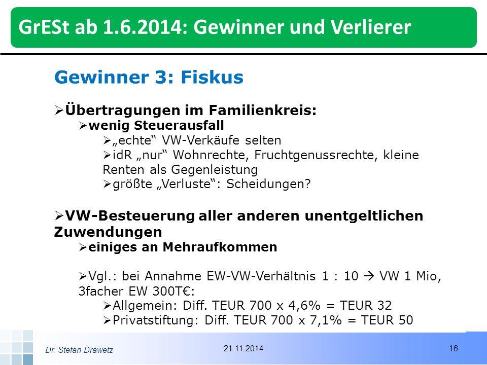 """Dr. Stefan Drawetz Gewinner 3: Fiskus  Übertragungen im Familienkreis:  wenig Steuerausfall  """"echte"""" VW-Verkäufe selten  idR """"nur"""" Wohnrechte, Fru"""