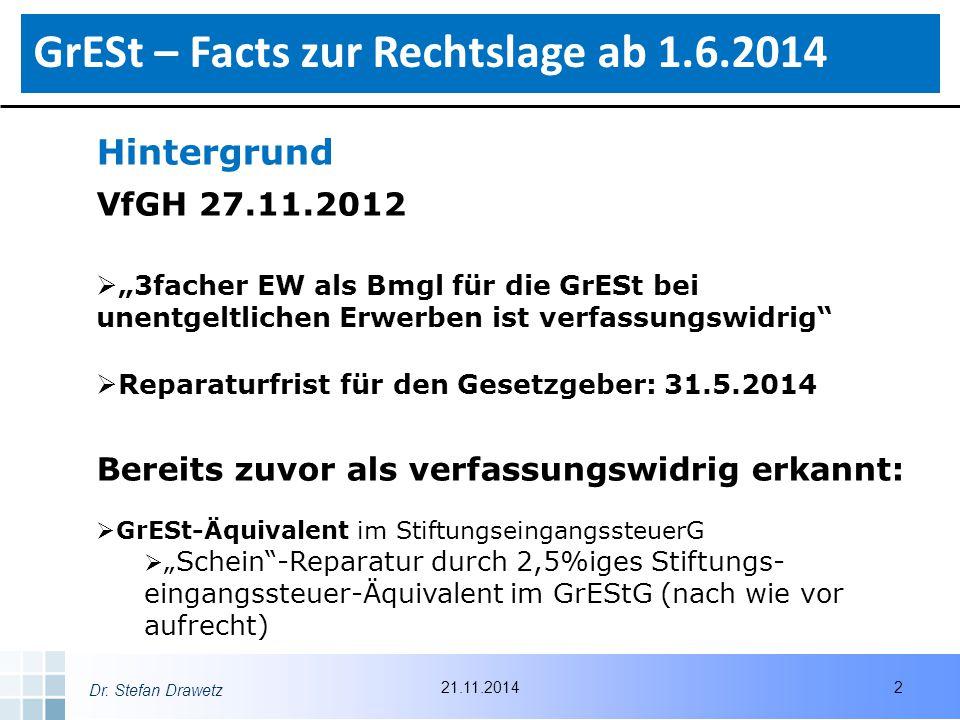 """Dr. Stefan Drawetz Hintergrund VfGH 27.11.2012  """"3facher EW als Bmgl für die GrESt bei unentgeltlichen Erwerben ist verfassungswidrig""""  Reparaturfri"""