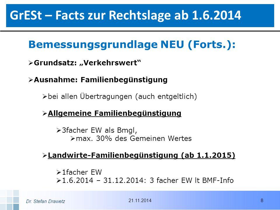 """Dr. Stefan Drawetz Bemessungsgrundlage NEU (Forts.):  Grundsatz: """"Verkehrswert""""  Ausnahme: Familienbegünstigung  bei allen Übertragungen (auch entg"""