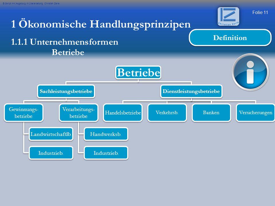 Folie 11 © Skript IHK Augsburg in Überarbeitung Christian Zerle Betriebe Sachleistungsbetriebe Dienstleistungsbetriebe Gewinnungs- betriebe Gewinnungs
